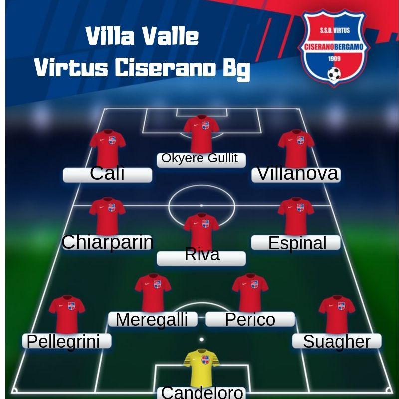Segui il live del match tra Villa Valle e Virtus CiseranoBergamo (risultato finale 0-1): gol di rapina di Gullit per il vantaggio rossoblù al 22′