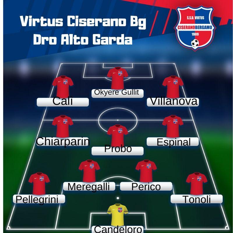 Segui il live del match tra Virtus Ciserano Bergamo e Dro (risultato finale 0-0): partita povera di spettacolo