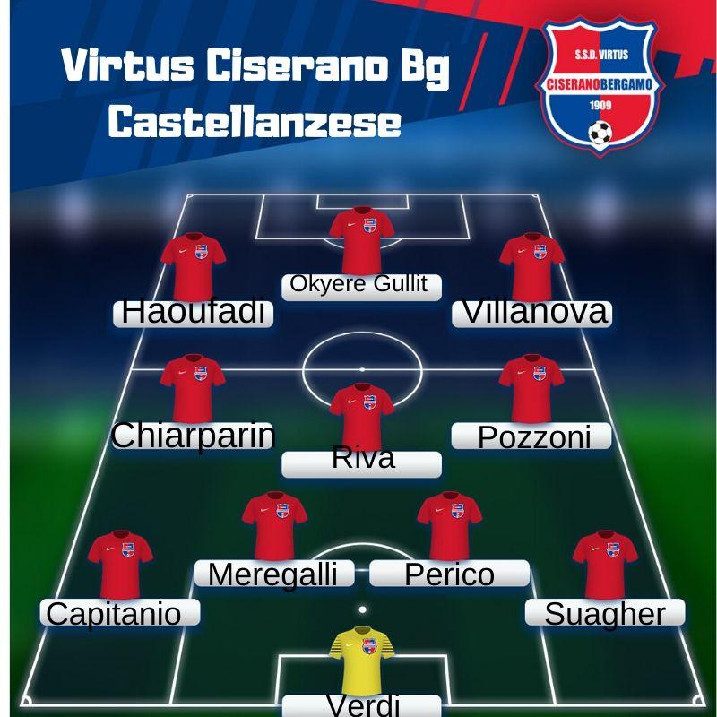 Segui il live del match tra Virtus Ciserano Bergamo e Castellanzese (risultato finale 4-1): secondo tempo da dimenticare, vincono con merito i neroverdi