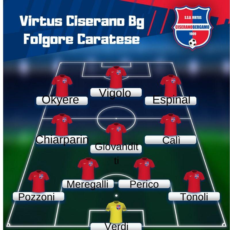 Segui il live del match tra Virtus Ciserano Bergamo e Folgore Caratese (risultato finale 2-2): dal dischetto Okyere segna il pari