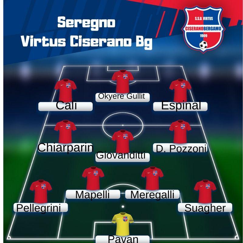 Segui il live di Seregno – Virtus Ciserano Bergamo (risultato finale 2-1): Okyere accorcia dal dischetto
