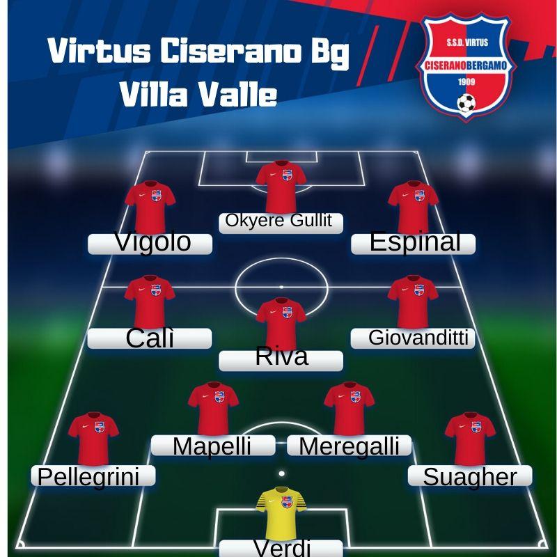 Segui il live di Virtus Ciserano Bergamo – Villa Valle (risultato finale: 2-1): Calì porta in vantaggio i rossoblù a 6′ dal termine