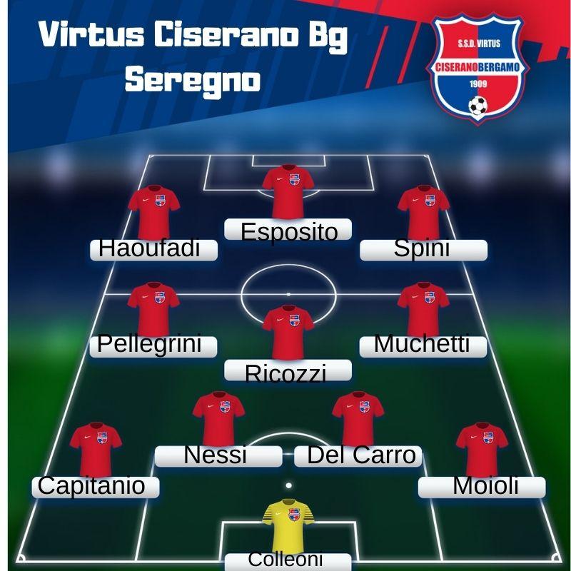 Segui il live di Virtus Ciserano Bergamo-Seregno (risultato finale 0-1): colpo di testa vincente al 90esimo di Franca